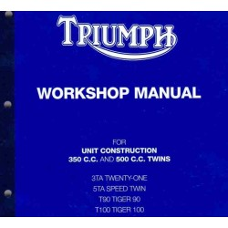 Libro de taller TRIUMPH 350 cc y 500 cc twins UNIT